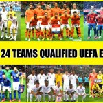 UEFA EURO 2021 - ALL 24 TEAMS QUALIFIED UEFA EURO 2020/2021