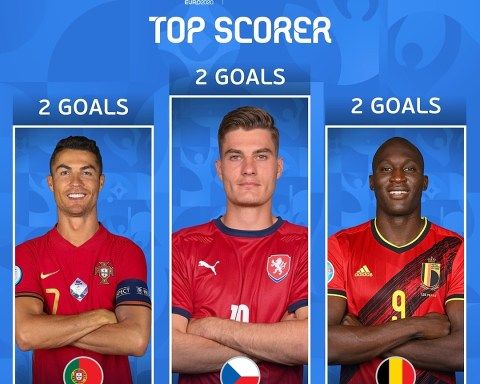-  -  This trio lead the way after the first round of matches!   Ranking criter...