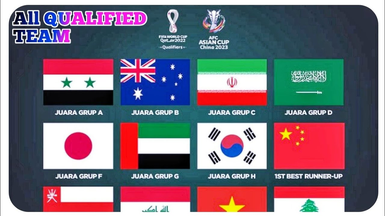 FIFA WORLD CUP 2022 ASIAN QUALIFIERS 3RD ROUND & AFC ASIAN CUP 2023 - ALL QUALIFIED COUNTRIES