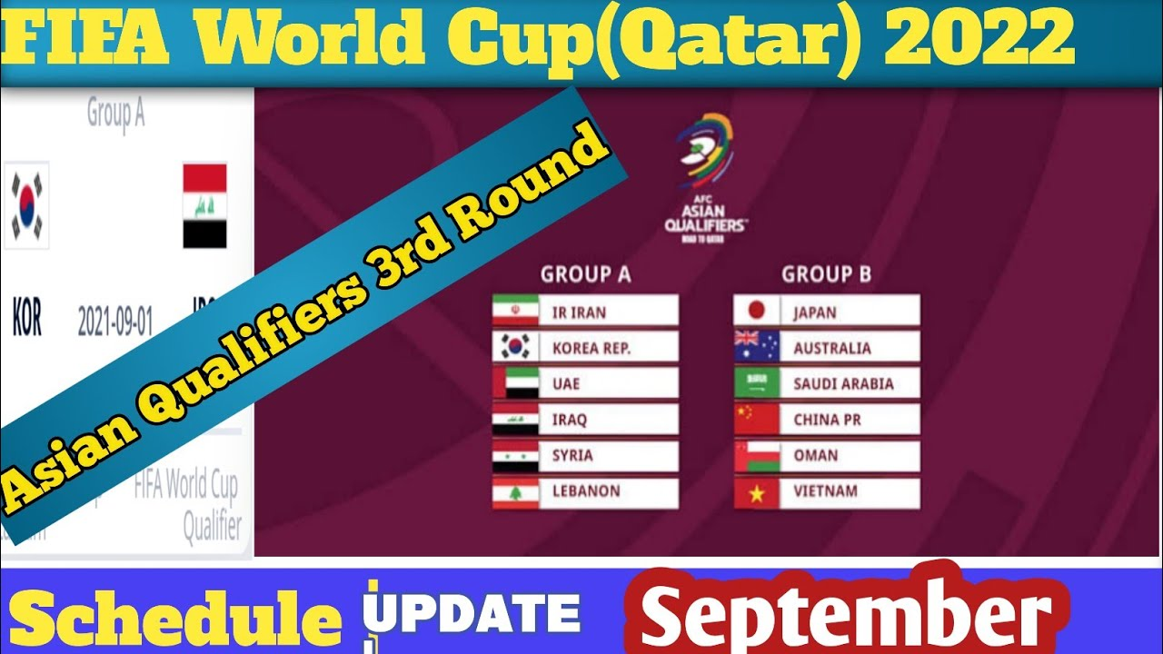 FIFA WORLD CUP 2022 ASIAN QUALIFIERS 3RD ROUND