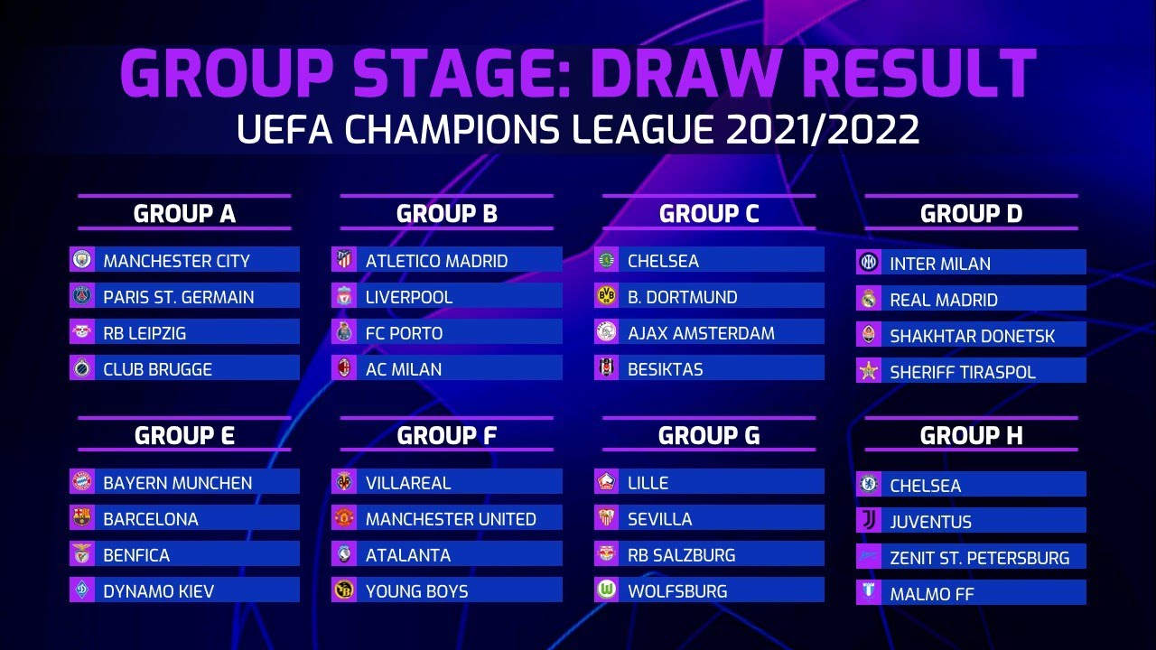 UEFA CHAMPIONS LEAGUE 2021/22 DRAW RESULT: GROUP STAGE | JunGSa Football
