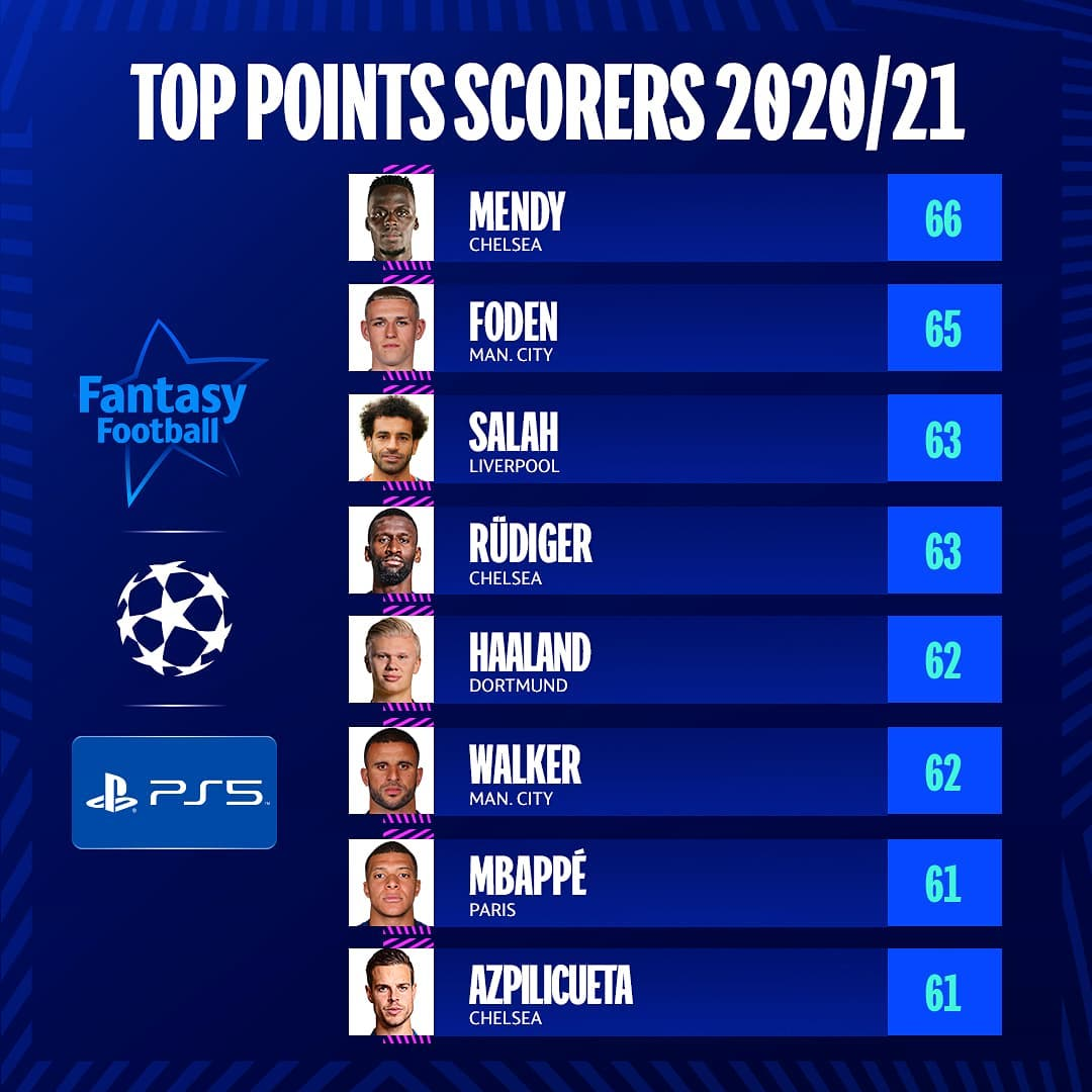 Which of these players will have the best 21/22 season?    ...