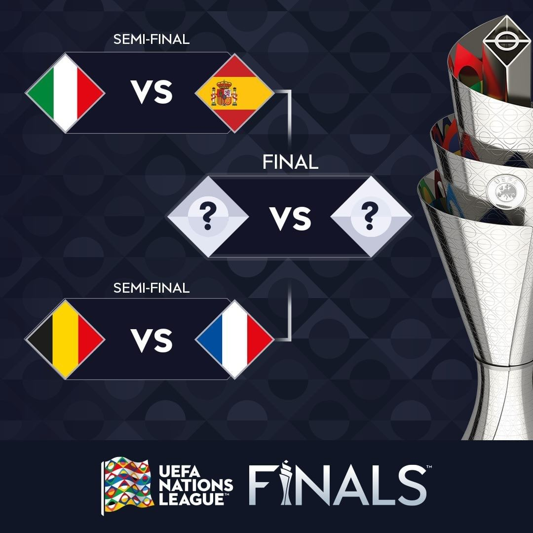 Your ideal final is: ______  _____   ...
