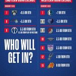 The NBA Restart is ALMOST HERE and 10 teams are battling for a spot in the NBA P...