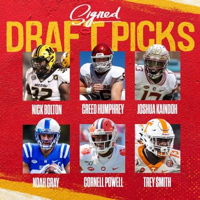 We have officially signed each of our 2021 draft picks!...