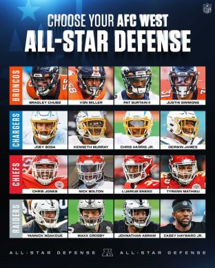 You get to pick one defender from each team. What does your AFC West All-Star de...
