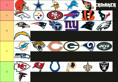 Can't disagree with this list! #NFL #Browns #Dream #Bucs #Chiefs #SuperBowl ...