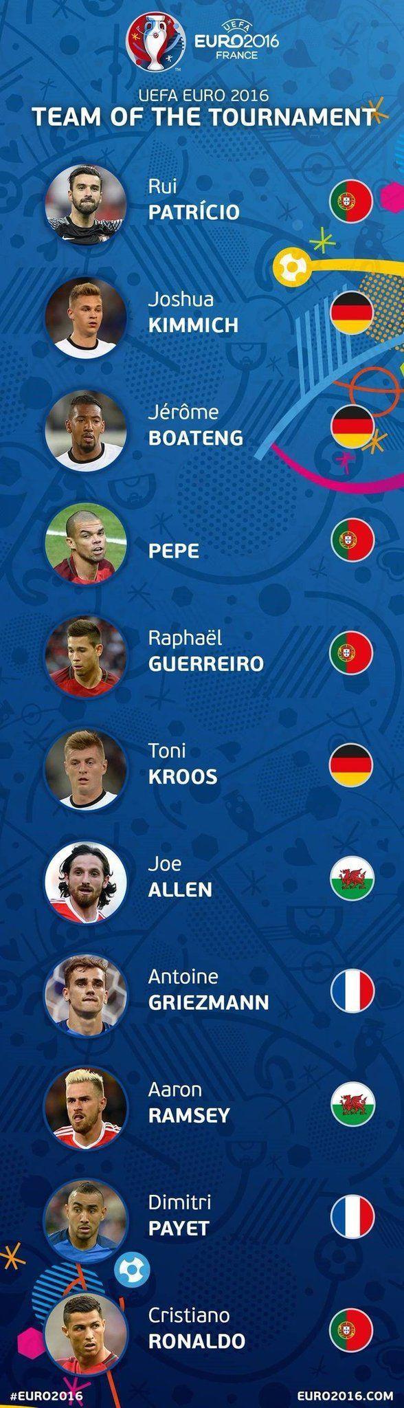euro-2016-en-iyi-11