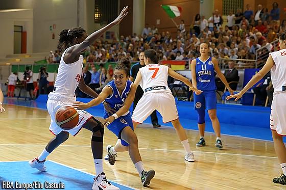 Europeo Under 20 basket femminile Italia