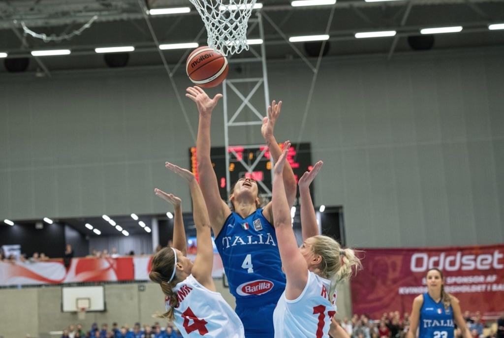 Qualificazioni EuroBasket Women 2021