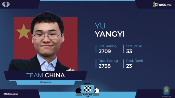 Coppa delle Nazioni online FIDE chess.com