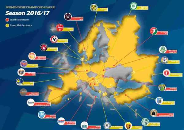 HC Leipzig startet in Champions-League-Qualifikation - Foto: EHF Media