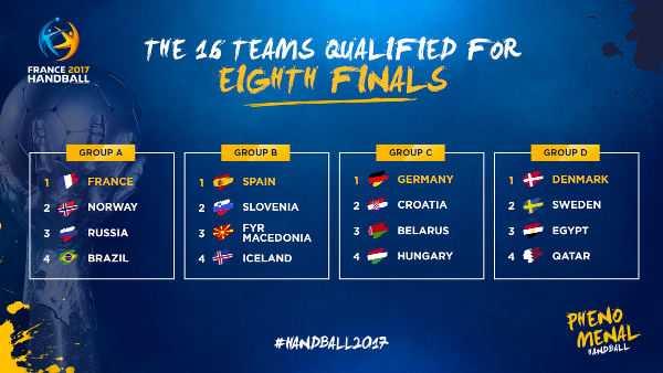 Handball WM 2017 Frankreich: Bilanz der Vorrunde. Top-Favoriten. Deutschland beste Verteidigung - Foto: France Handball