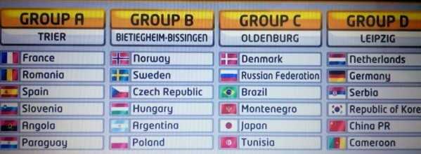 """Handball WM 2017: Deutschland mit Vorrunden-""""Losglück"""" Richtung Achtelfinale - Foto: IHF / SPORT4FINAL"""