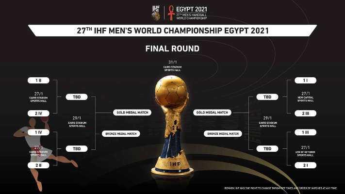 Handball WM 2021 Ägypten - Spielplan Finalrunde - Copyright: IHF