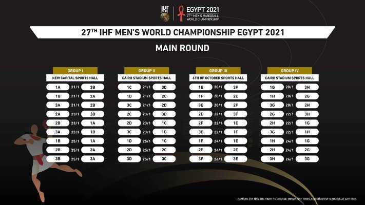 Handball WM 2021 Ägypten - Spielplan Hauptrunde - Copyright: IHF