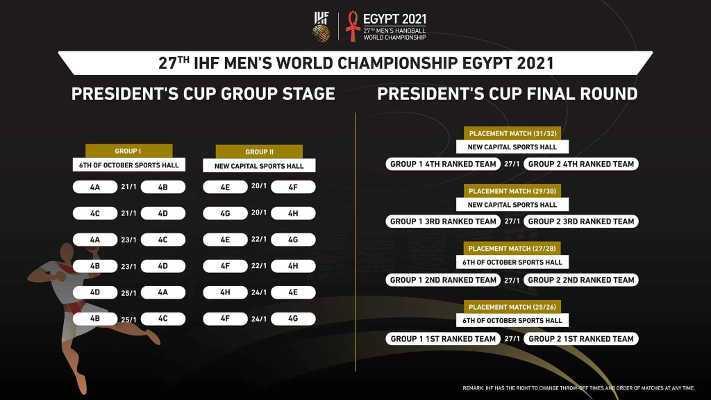Handball WM 2021 Ägypten - Spielplan Präsidents-Cup - Copyright: IHF