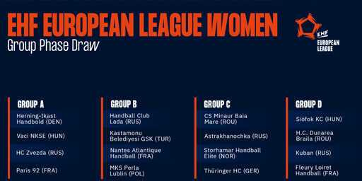 Handball EHF European League Gruppen Auslosung - Foto: EHF Media