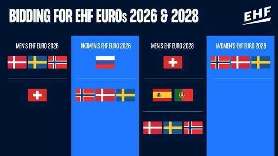 Handball EHF EURO Bewerbungen 2026 und 2028 - Foto: EHF Media