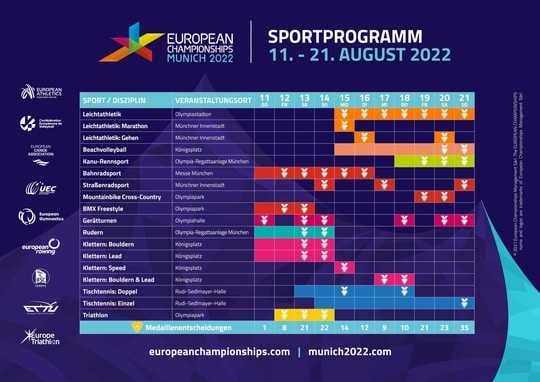European Championships Munich 2022 Sportarten - Copyright © European Championships Management