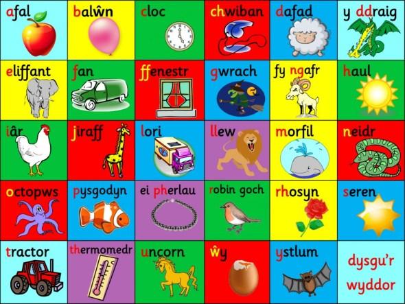 Image result for welsh alphabet