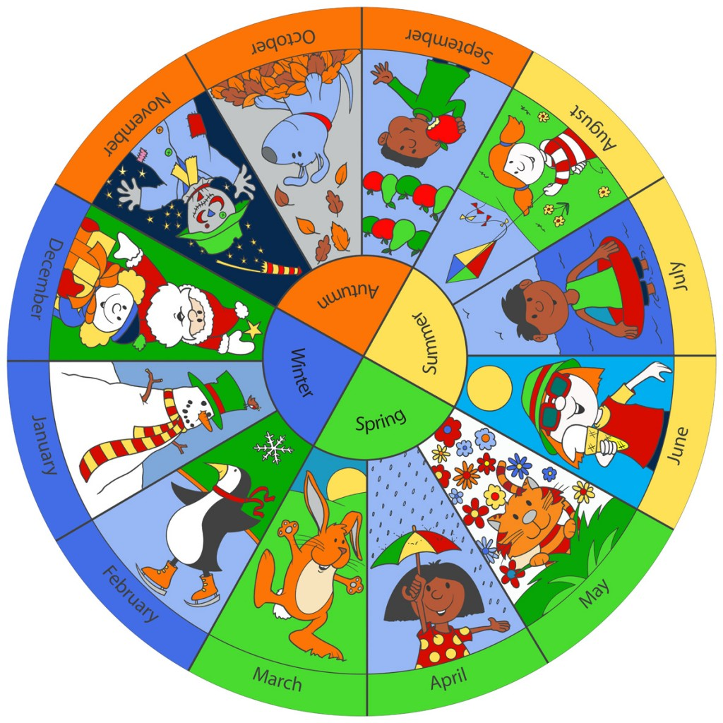Seasons Circular Rug