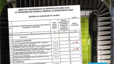 Photo of USR are vesti proaste pentru suporterii UTA-ei: Nici vorbă de stadion în Calea Aurel Vlaicu nici in 2018!