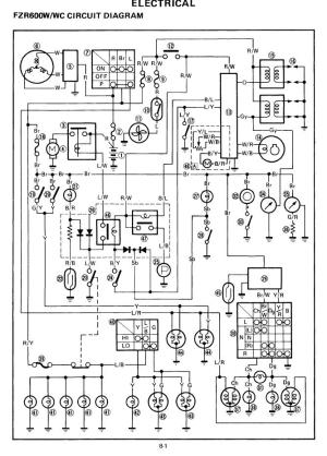 Wiring diagram needed for 1989 Yamaha FZR1000 Genesis