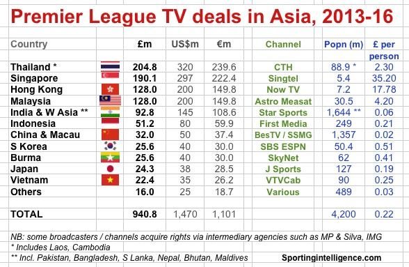 epl tv deal