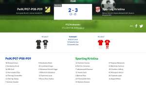 Read more about the article P12 PeIK – Sporting Kristina 2-3 (2-2)