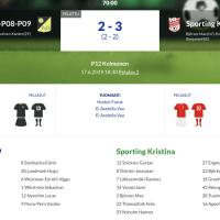 P12 PeIK - Sporting Kristina 2-3 (2-2)