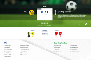 Read more about the article P15 APV – Sporting Kristina 0-11 (0-5)