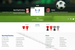 Read more about the article T12 Sporting Kristina – Kanu 5-2 (3-1)