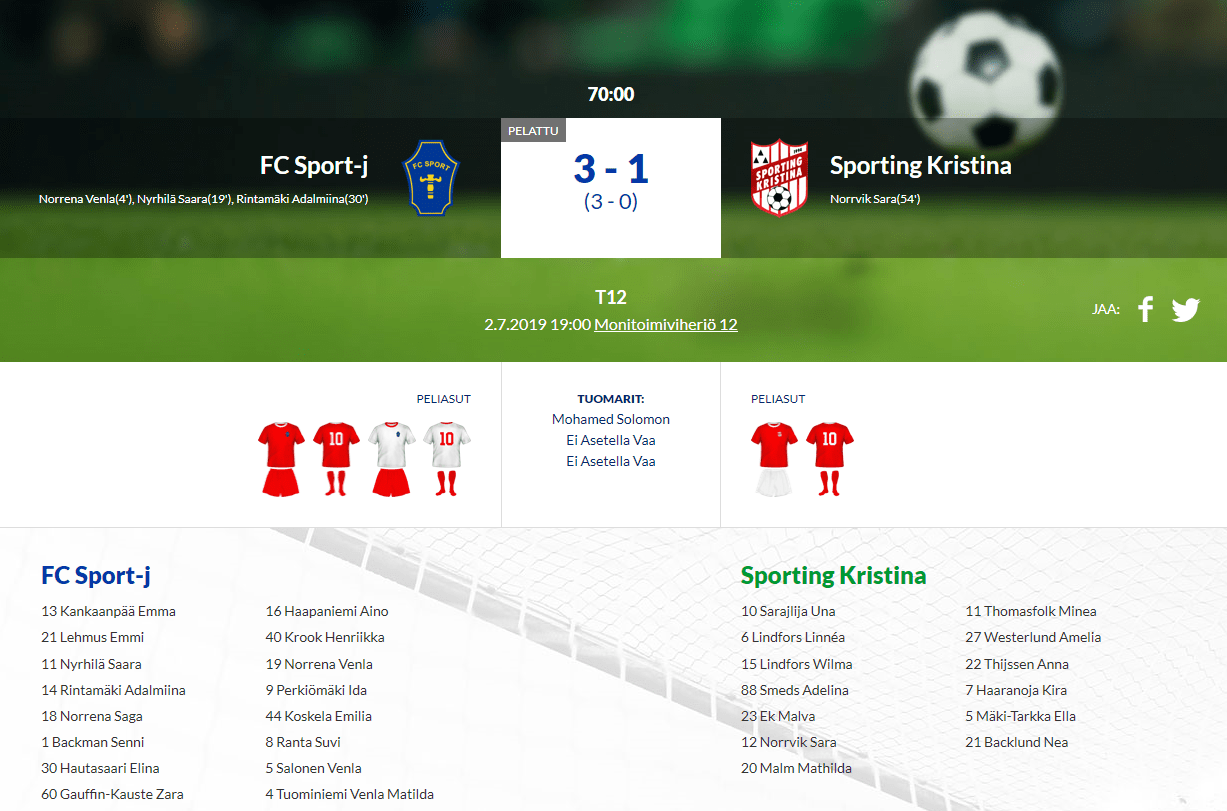 You are currently viewing F12 FC Sport-j – Sporting Kristina 3-1 (3-0)