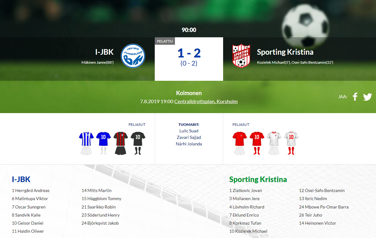 You are currently viewing I-JBK – Sporting Kristina 1-2 (0-2)