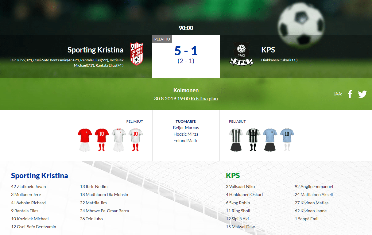 You are currently viewing Sporting Kristina – KPS 5-1 (2-1)