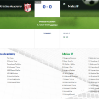 Sporting Kristina Academy - Malax IF
