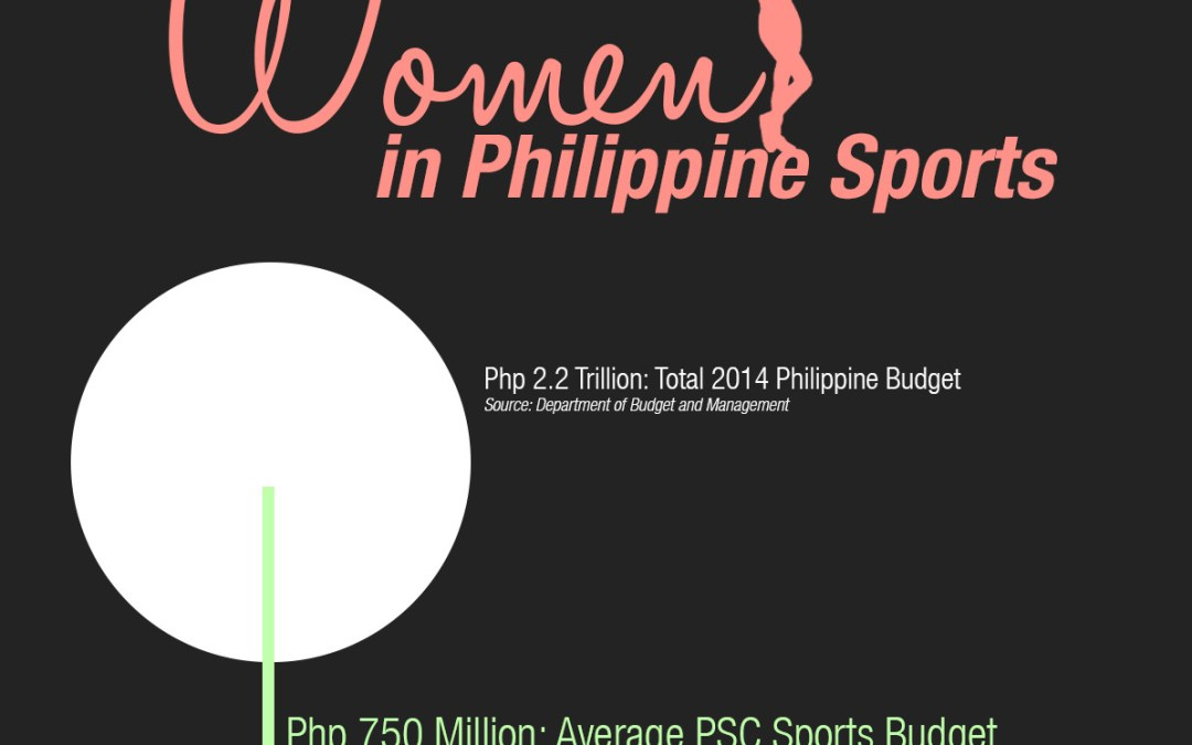 [INFOGRAPHIC] Women in Philippine Sports