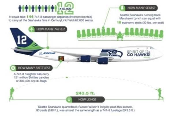 seahawks-plan-infographic