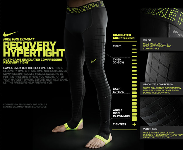 Nike-Pro-Combat-Recovery-Hypertight-1