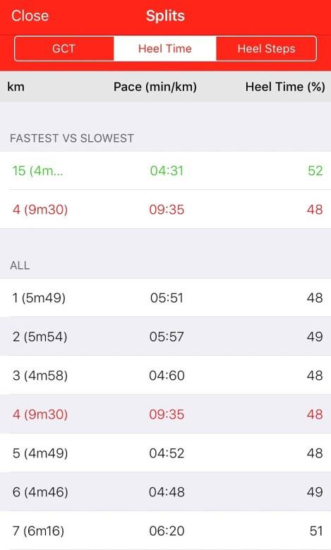 kinematix-tune-app-heel-time