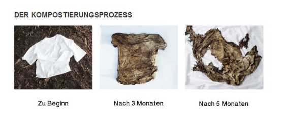 Trigema-Kompostierungsprozess