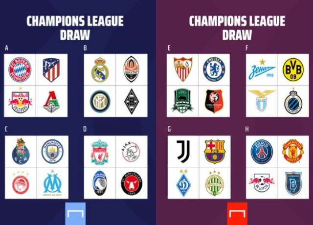 UEFA Champions League draws 2020-21/Juve and Barca potted in the same group