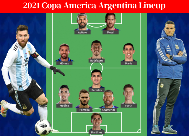 2021 Copa America Argentina Lineup – 3 Best Possible Formation, Tactics and Instructions