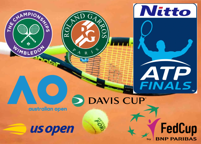 Top 10 Best Tennis Tournaments in the World