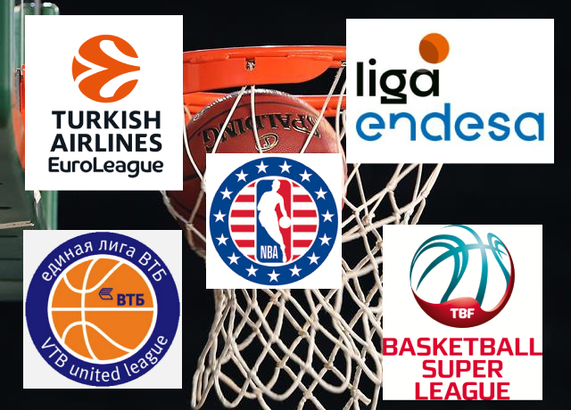 Top 5 Most Famous Basketball Leagues In The World