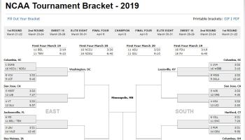 2019 NCAA Tournament Odds to Win and ATS Info | Sportsbook