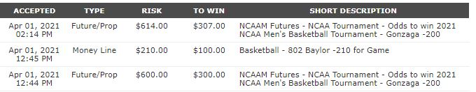 Our wagers on Gonzaga to win it all