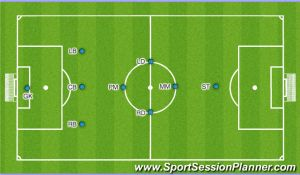 FootballSoccer: 9v9 Formation 1341 (Tactical