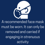 Wear a recomended facemask